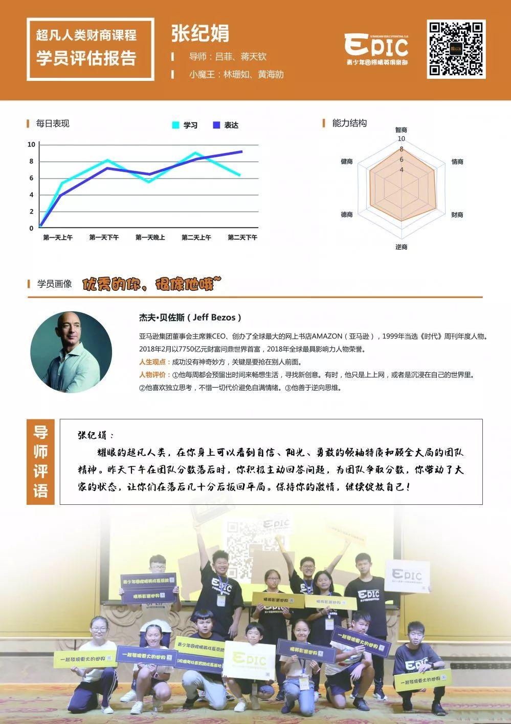 11岁超凡演讲者张纪娟:心态比结果更重要!插图(5)