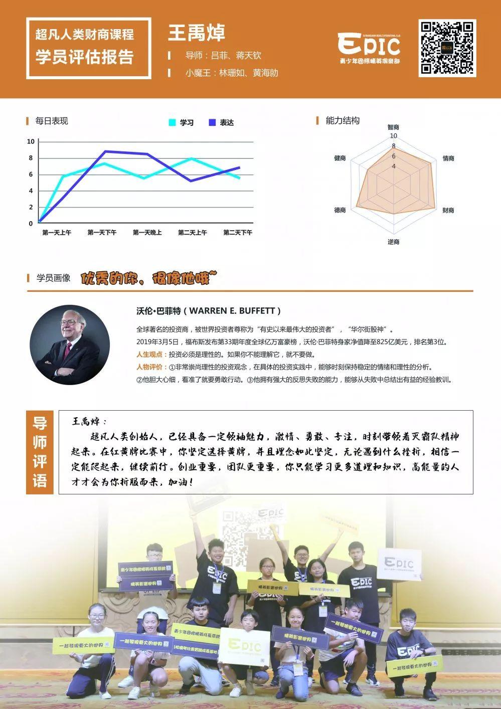 13岁创董王禹焯:逆风翻盘,成为人生赢家!插图(5)