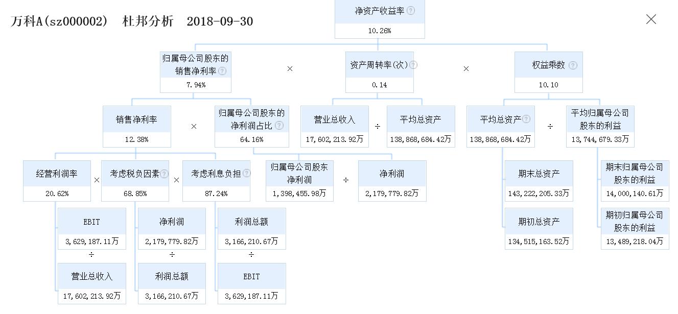 财务分析.png