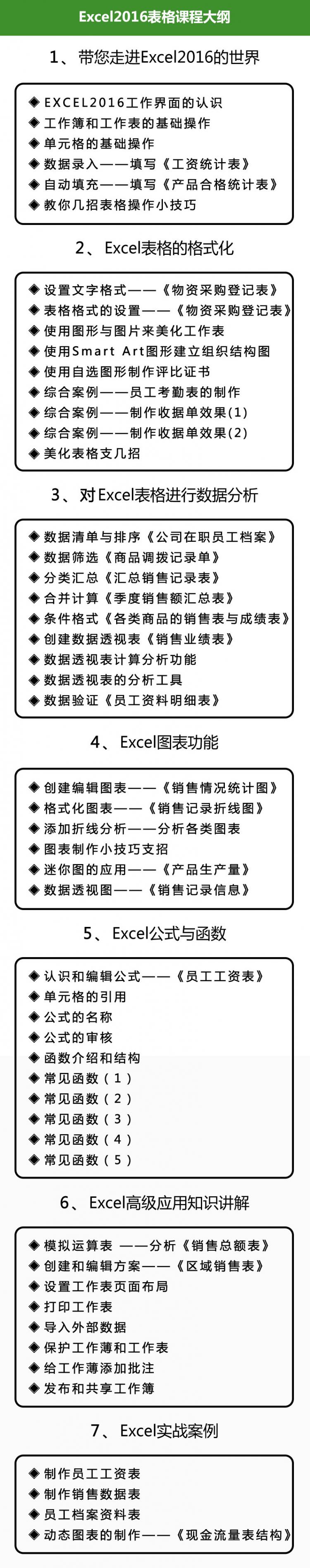 4Excel表格课程大纲.jpg