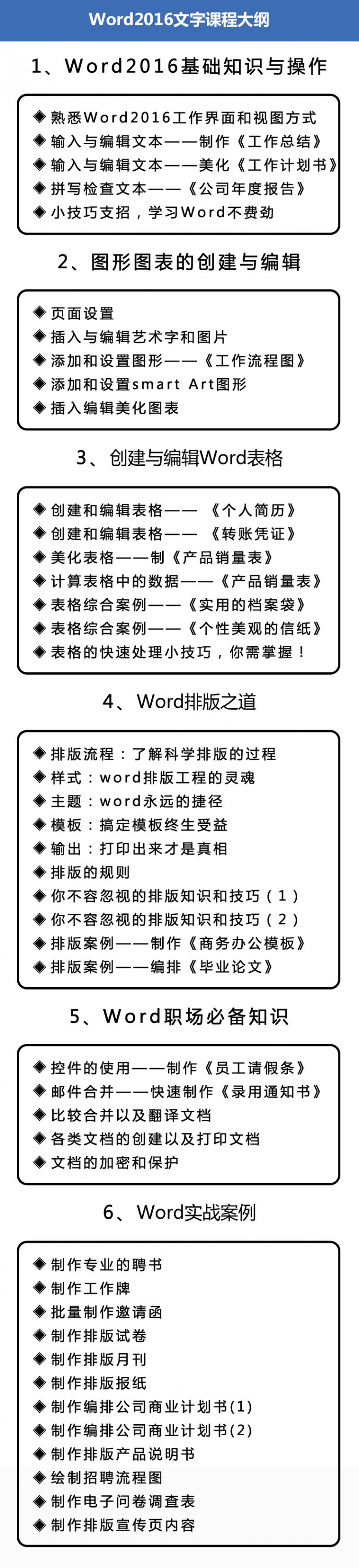 4word文字课程大纲.jpg