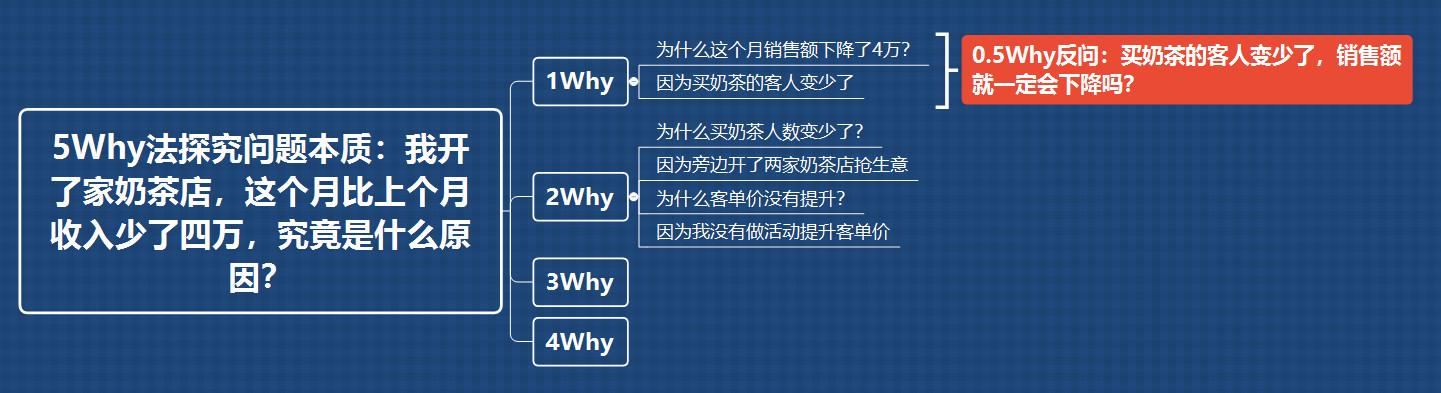 0.5why-02.jpg