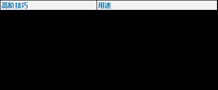 技巧&功能.png