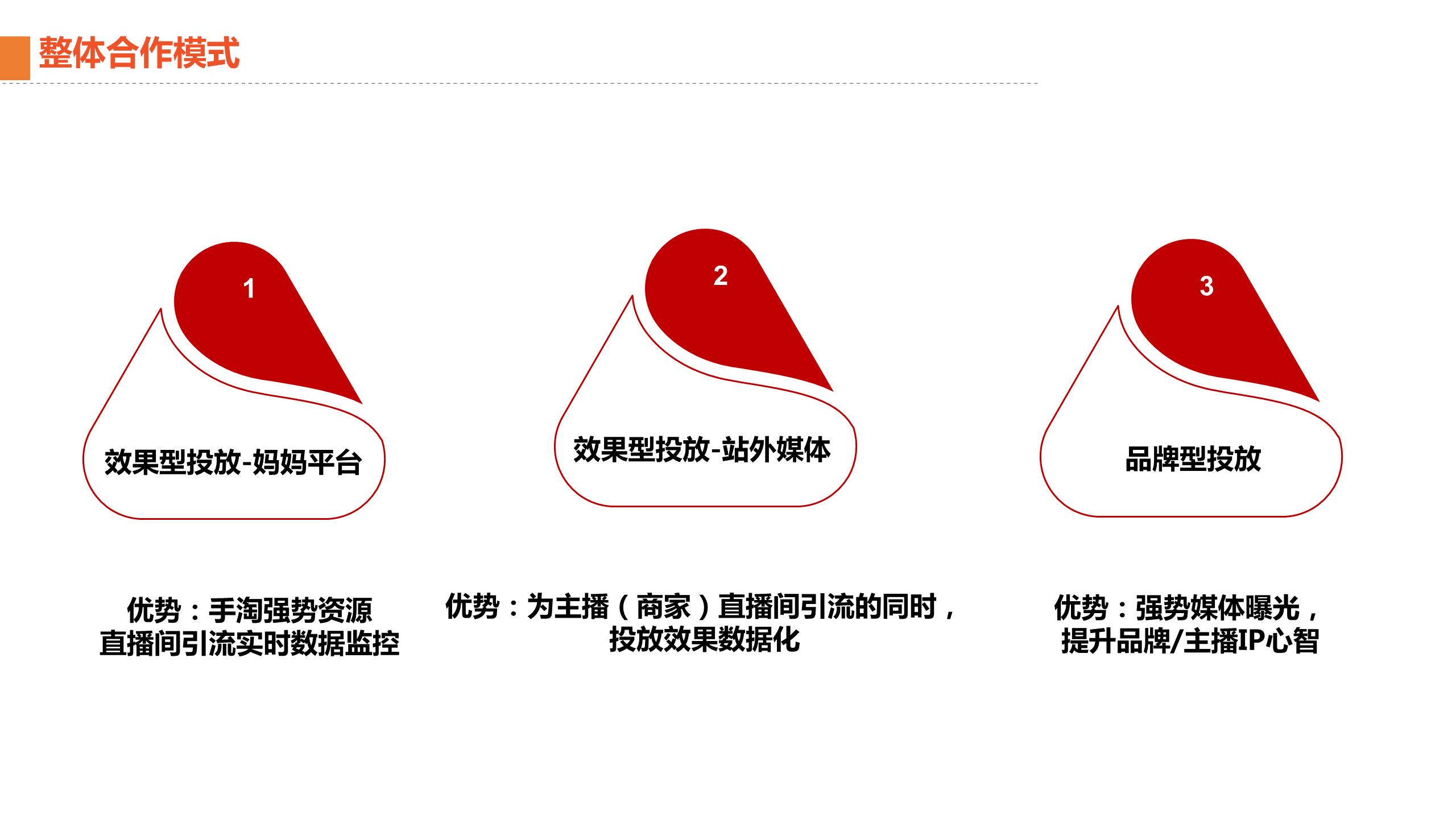 幻灯片3.PNG