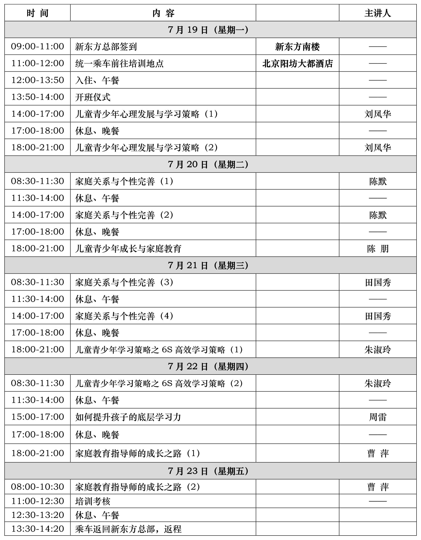 新東方第115期家庭教育指導師培訓議程(7月班).jpg