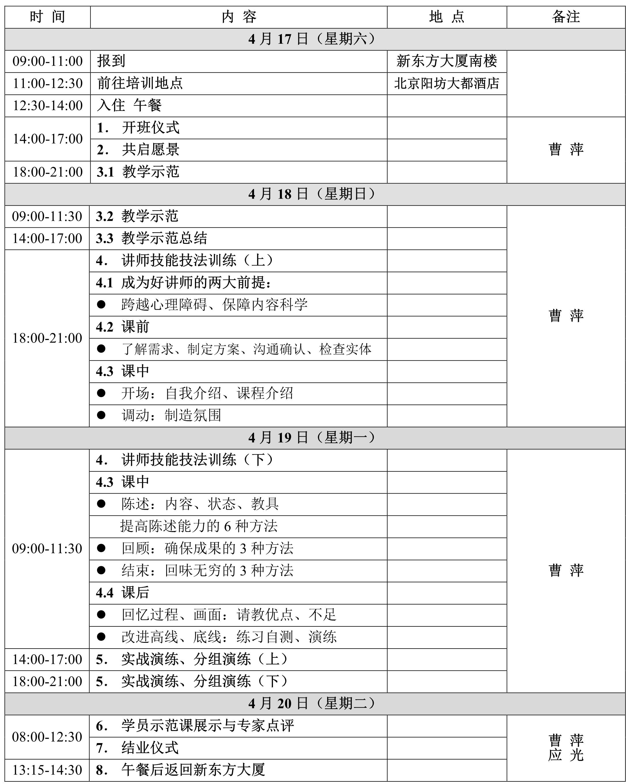附件1:新東方第9期家庭教育指導師再成長(講師)培訓議程(4.17-4.20).jpg