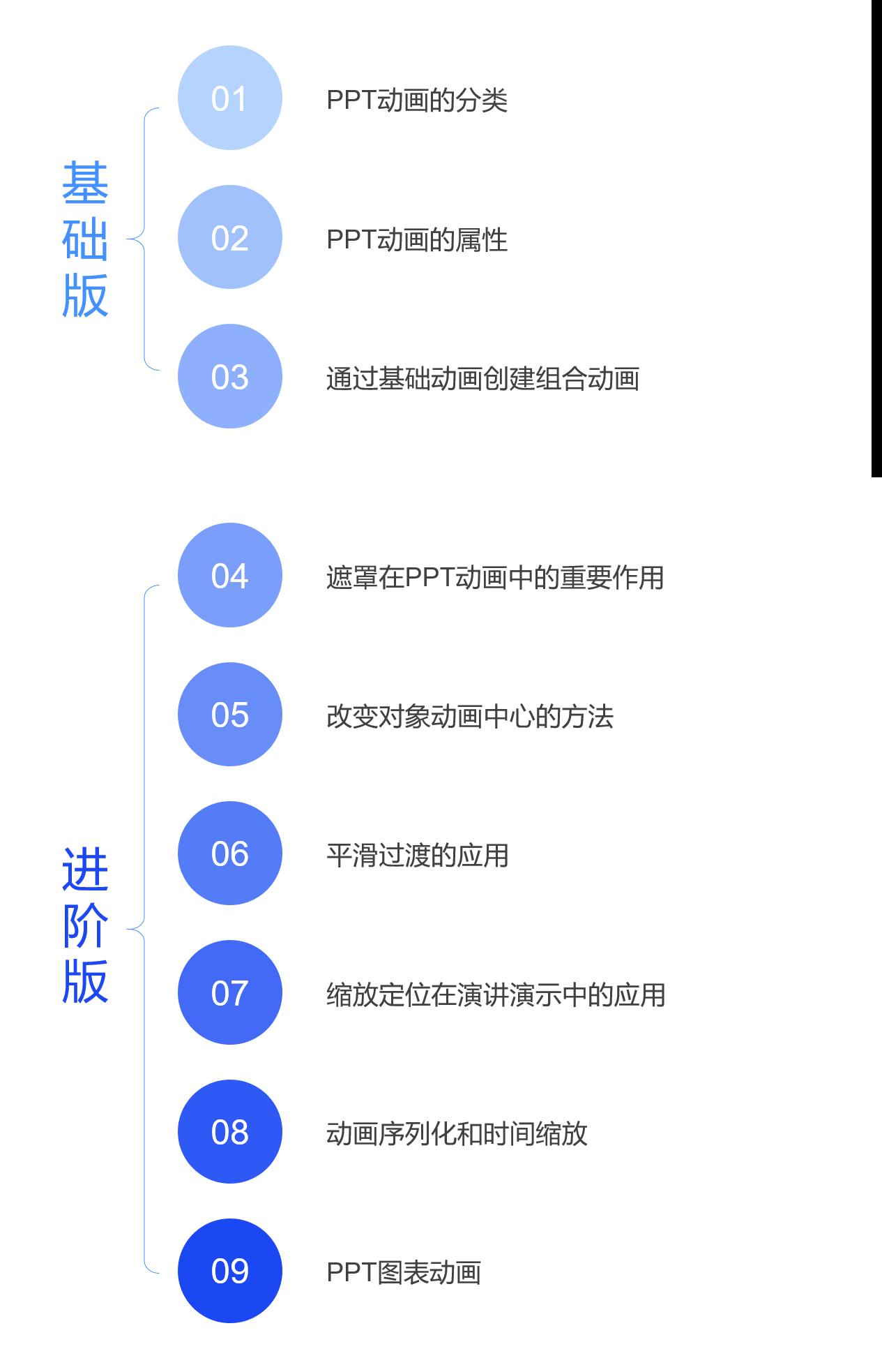 課程綱要-詳情.png