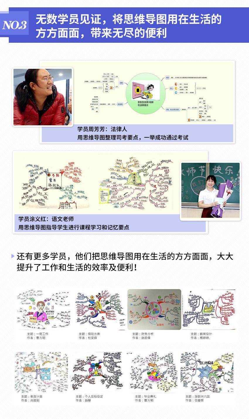 思维导图3_05.jpg