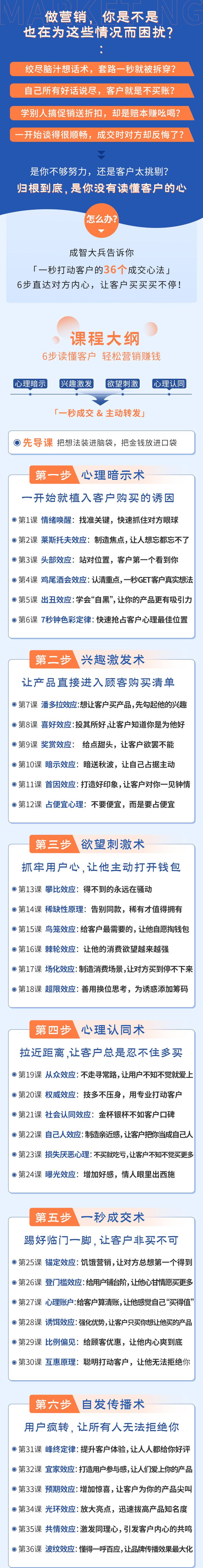 吴晓波力荐:一秒打动客户的36个购买心理,销售/文案/广告全适用