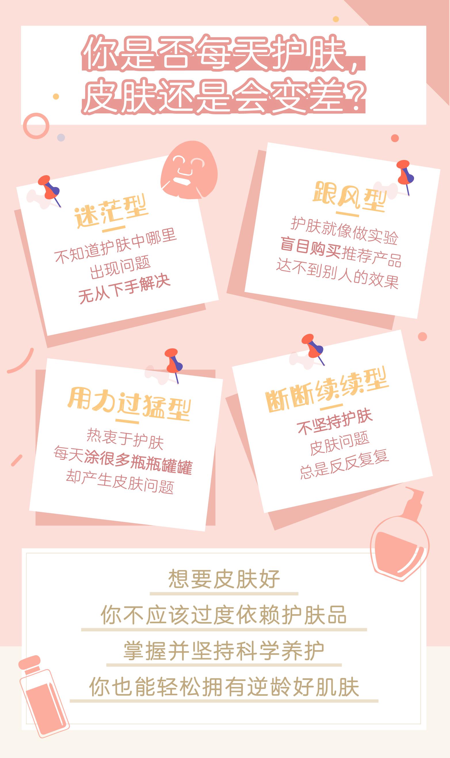 李慧伦护肤课-详情页_画板 1.png