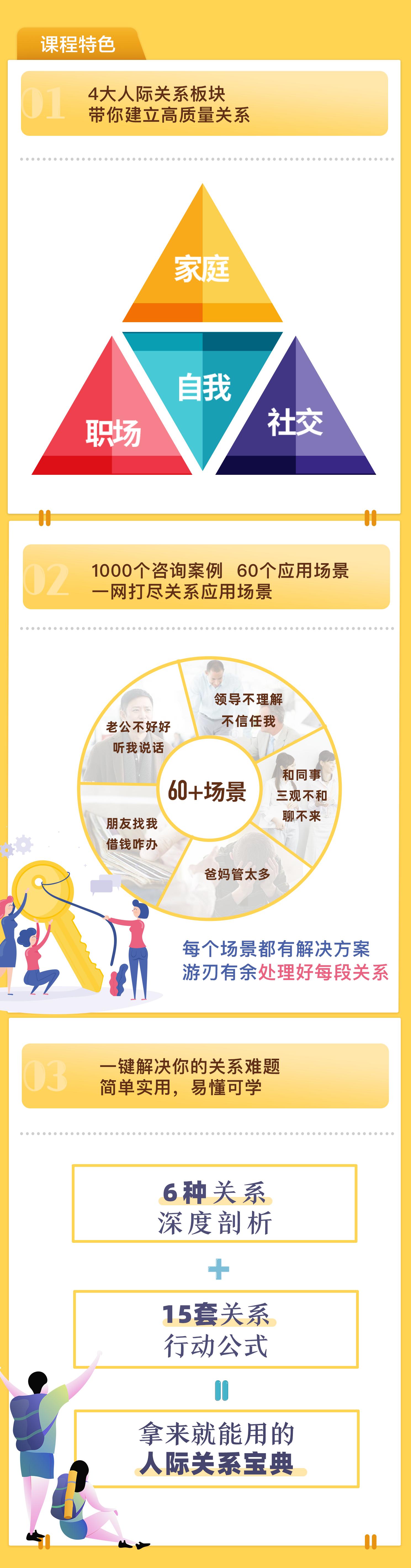 关系课详情页02 迭代版.jpg