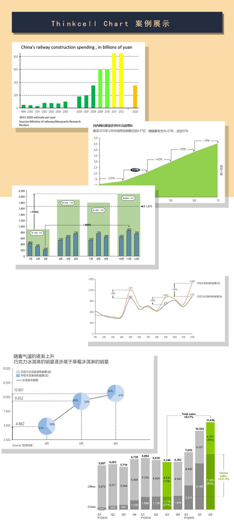 Thinkcell-Chart  企业咨询级PPT图表制作教程2.5.jpg