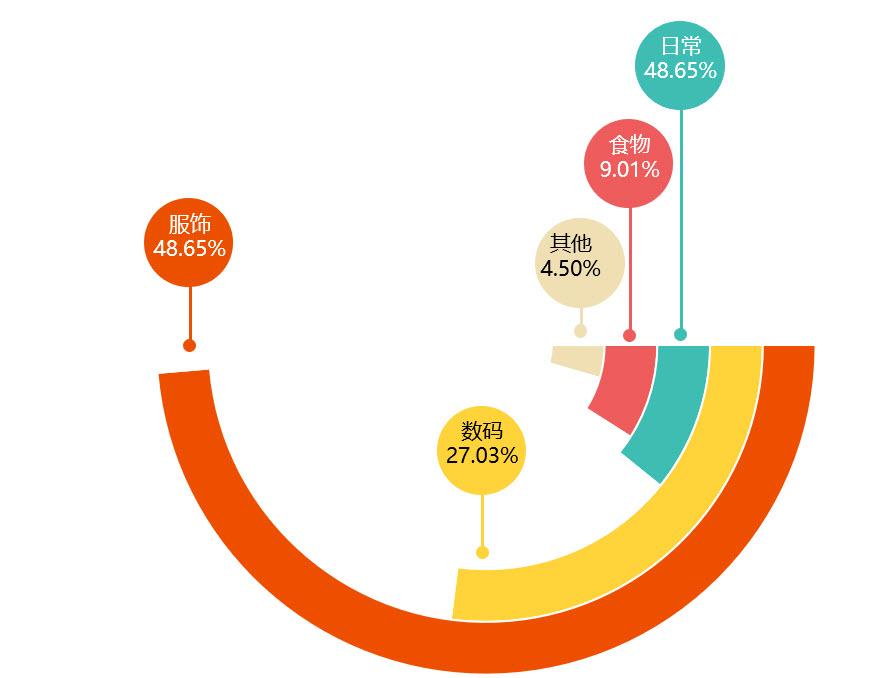 信息图表绘制.jpg