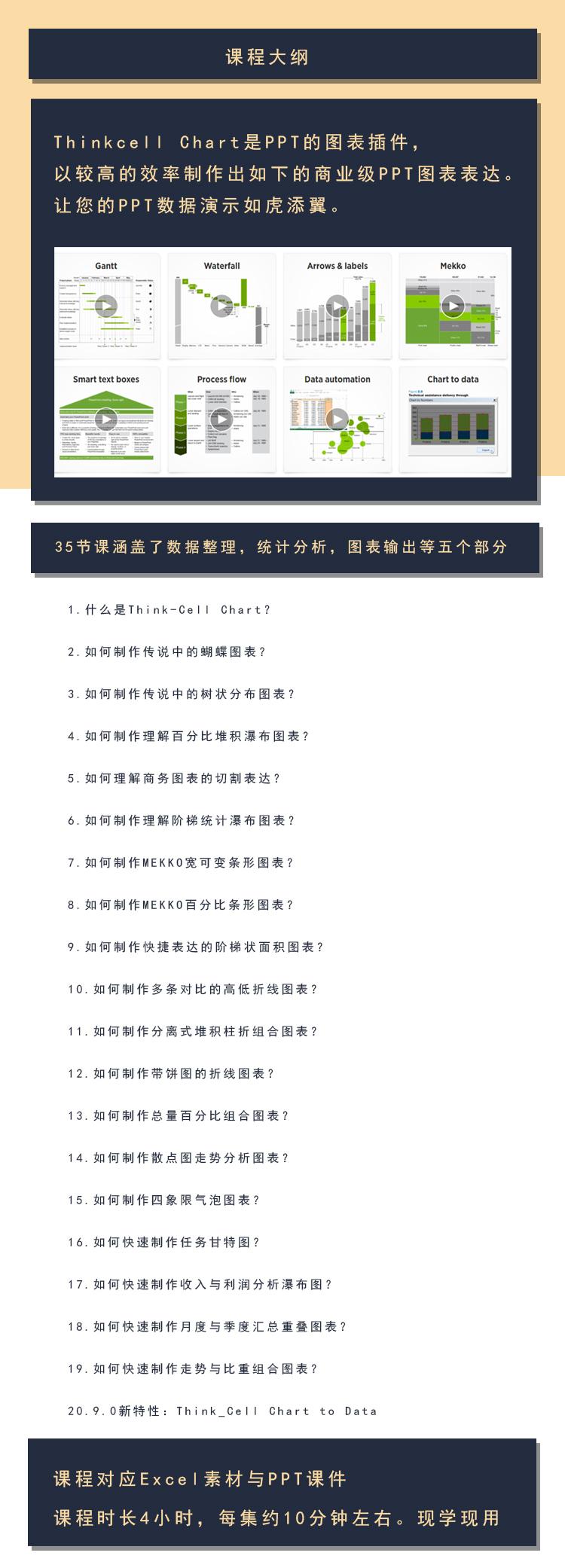 Thinkcell-Chart  企业咨询级PPT图表制作教程2.jpg