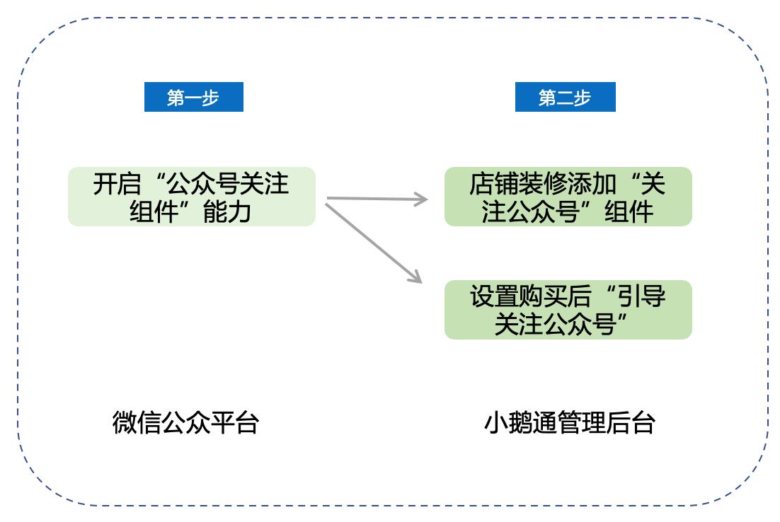 微信小程序引导关注公众号功能1.png