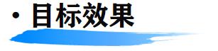 小鹅通功能课堂第五期:高阶教育机构变现都靠这5步!(图4)