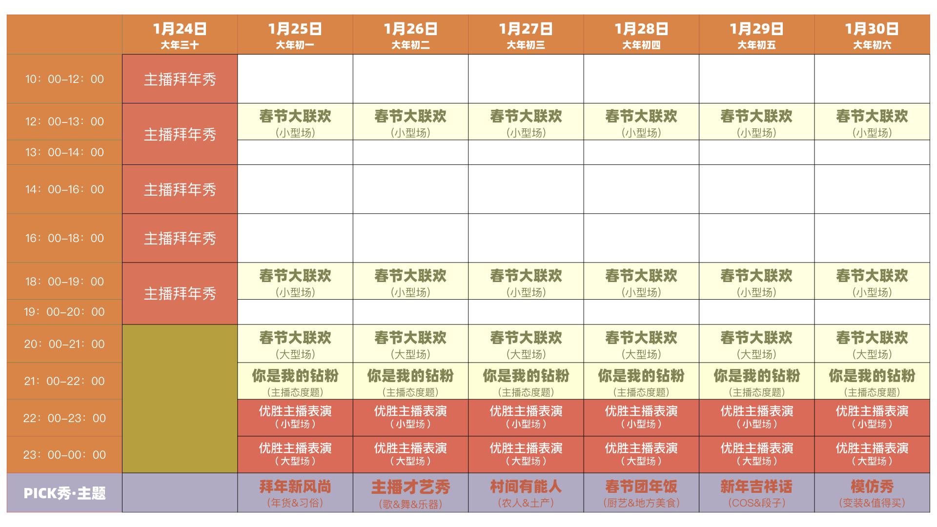 2020春节项目-主播邀约方案.001.jpeg
