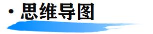 小鹅通功能课堂第七期:告别枯燥的课堂,一招提升学习体验!(图8)