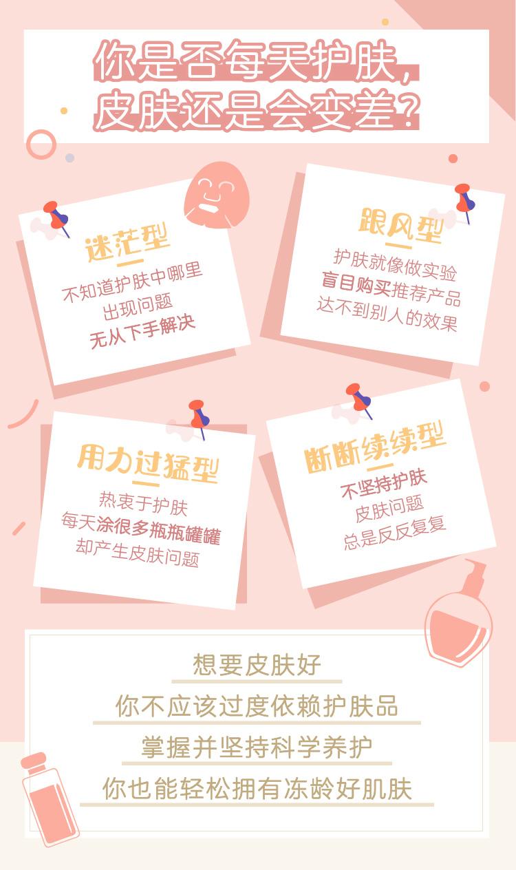 李慧伦护肤课-详情页-19.8.2_画板 1.jpg